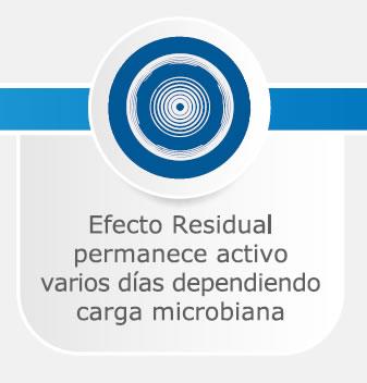 residual Querétaro, Qro.liderventasqro@prolimp.comTel. (442) 220 80 35 Ext. 201, 202, 203 y 204.